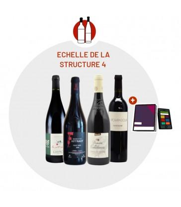 Coffret Dégustation Echelle de la structure - 4 vins rouges