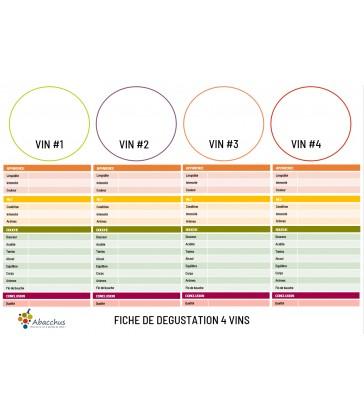 Fiche dégustation Abacchus 4 vins utilisable pour WSET