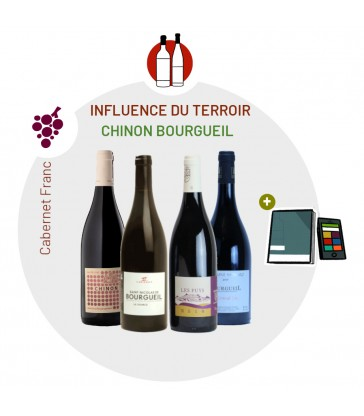 Coffret Dégustation 4 vins rouges de Loire