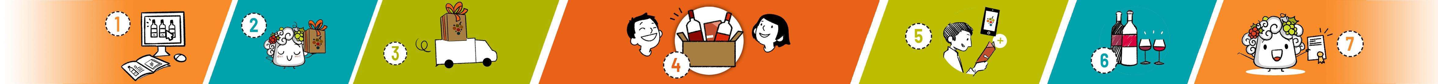 box vin Abacchus - explications en bandeau